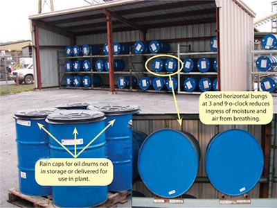 Lubricant Storage Advice Fcl Organisation